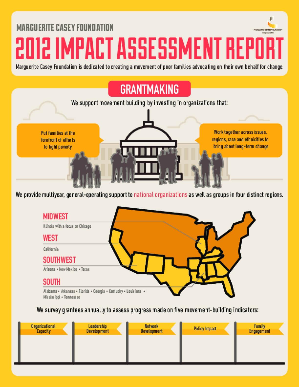 Marguerite Casey Foundation 2012 Impact Assessment Report