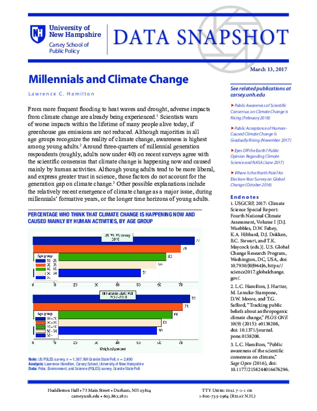 Data Snapshot: Millennials and Climate Change