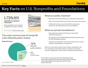 Key Facts on U.S. Nonprofits and Grantmakers