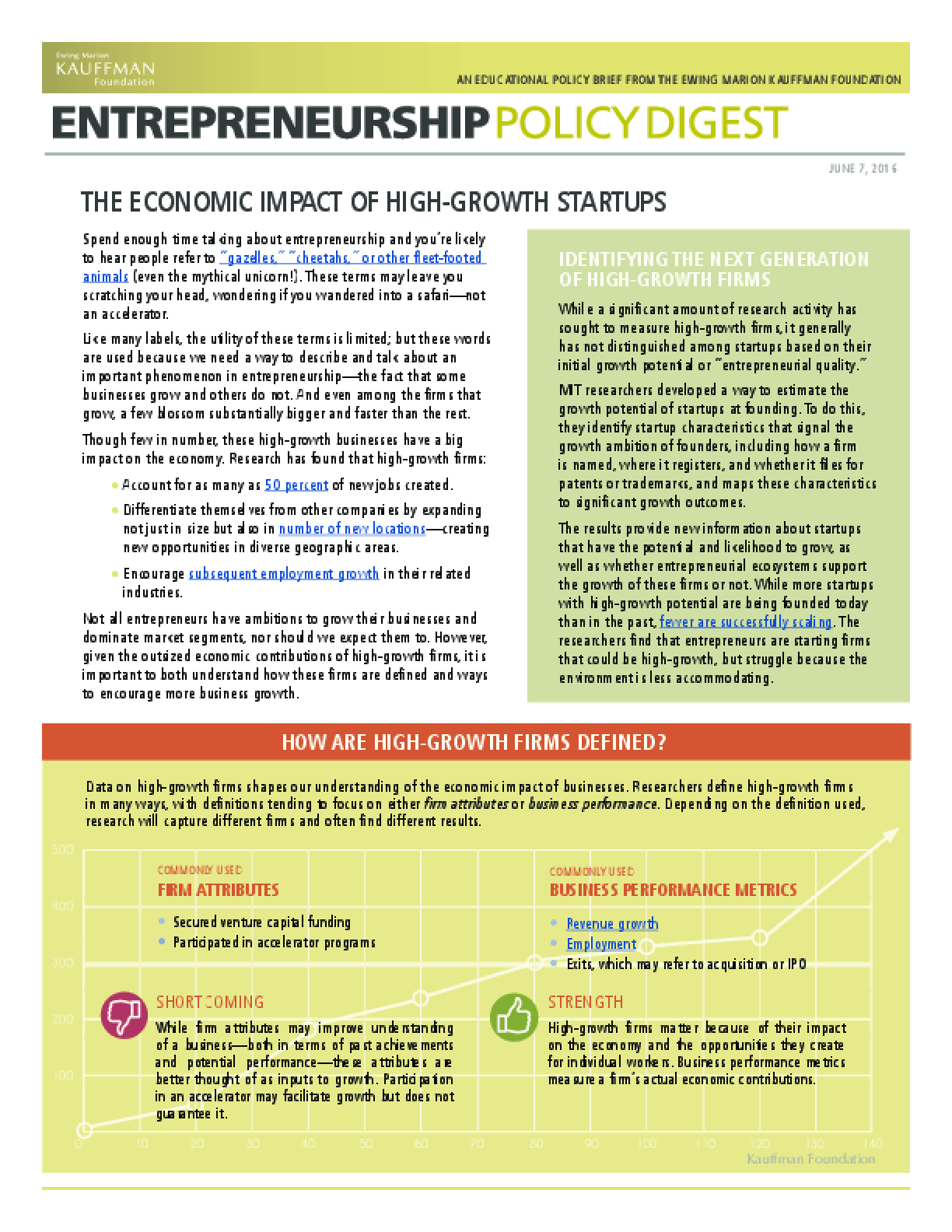 The Economic Impact of High-Growth Startups
