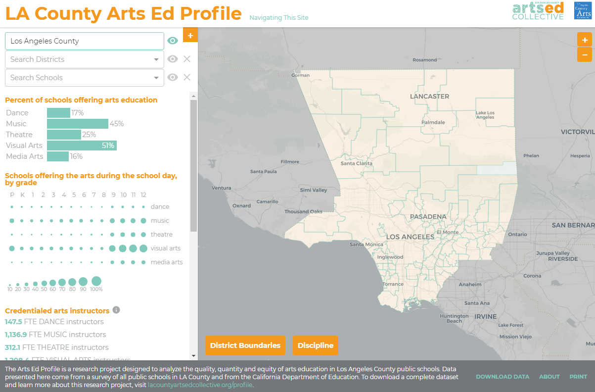 Los Angeles County Arts Education Profile: Online tool