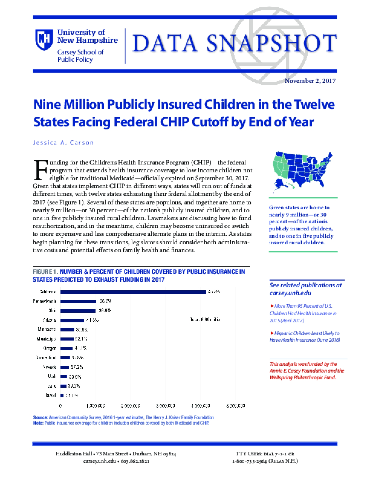 Data Snapshot: Nine Million Publicly Insured Children in the Twelve States Facing Federal CHIP Cutoff by End of Year